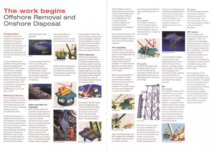 Cessation News reports the start of Frigg decommissioning, 2005